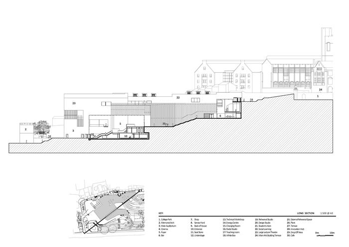 University Of Bangor Arts And Innovation Centre