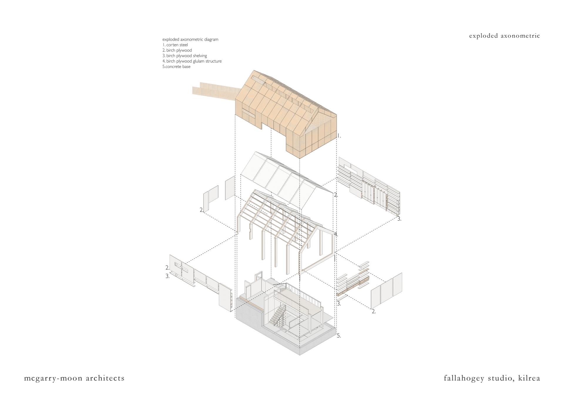 Fallahogeystudio1527mcgarrymoonarchitectsltd6jpggh1358w1920laenhash4d5990258ccc2ae3c5d0f549f37da9c9cece46a6 mcgarry moon architects pooptronica Choice Image